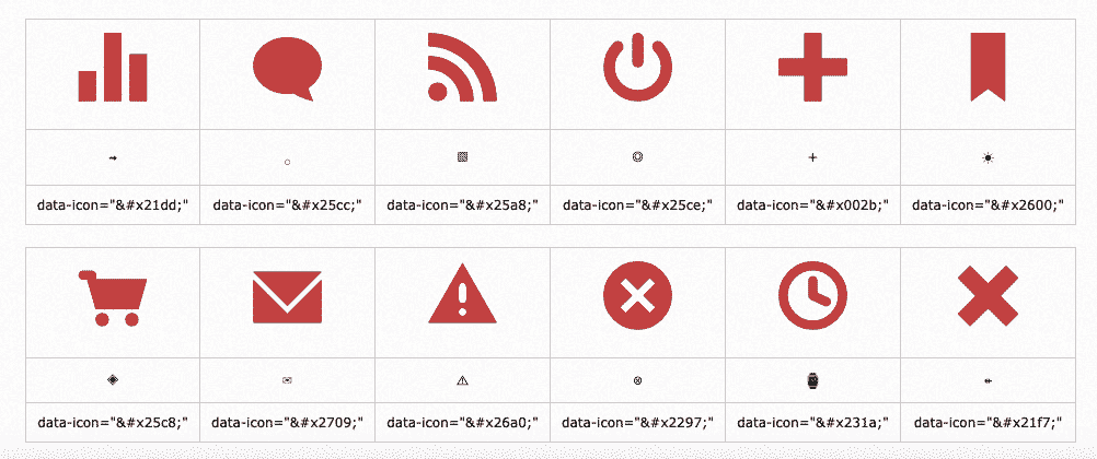 Leveraging icon font.