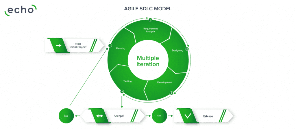 agile_metodology1