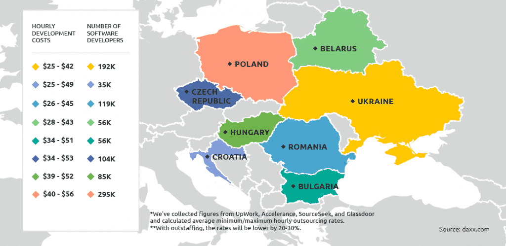 ukrainian regions